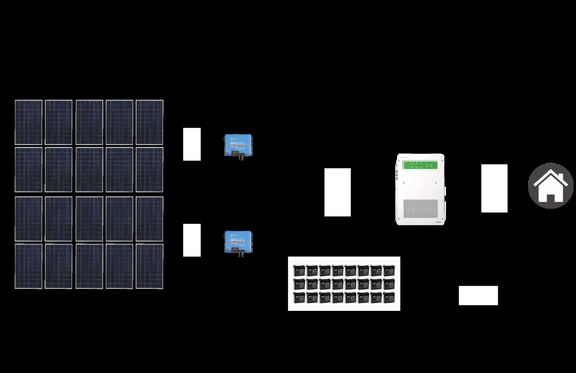 Off-grid 6.0 technical details
